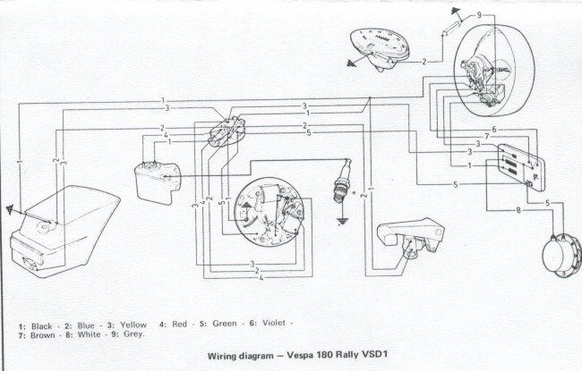 all about vespa wiring diagrams how omg www kidskunst info rh kidskunst info